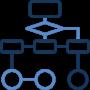 Business Process Design